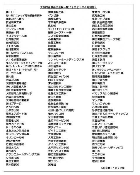 50音別一覧ペイント用(2021.4.1)